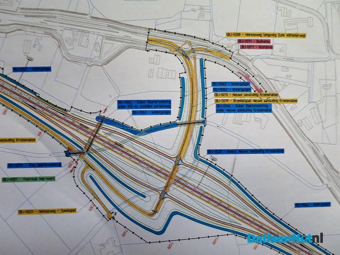 Presentatie planning RW 35 Hoonhorst -Zwolle - Foto: Wim