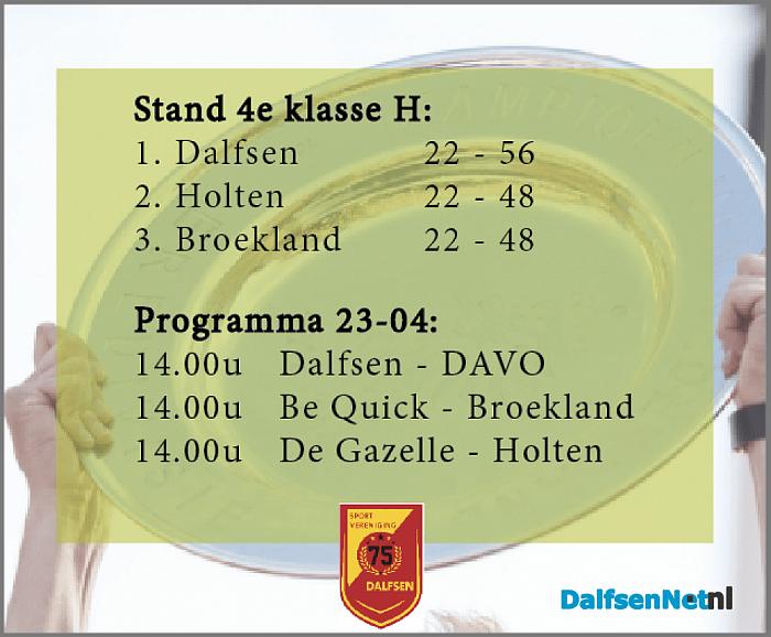 Pakt Dalfsen 1 zondag het vierde kampioenschap in de clubhistorie?