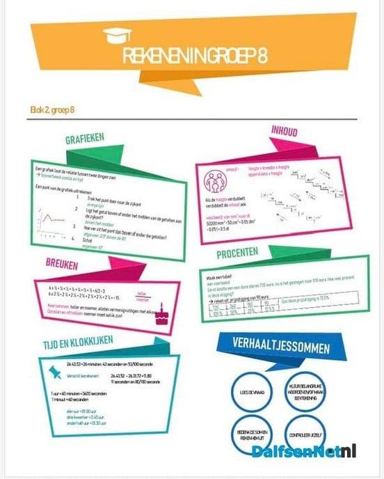 Huiswerkhulp Brainwise breidt uit - Foto: Ingezonden foto