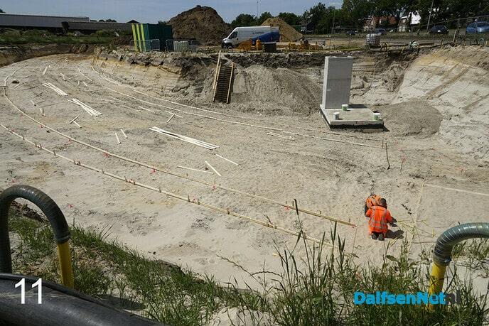 Fietstunnels N340 – Hessenweg (update) - Foto: Paul Scholten