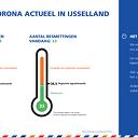 Corona actueel in IJsselland; het is vijf voor 12!